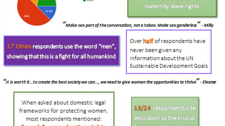 International Women's Day – First insight into 80UNDER80